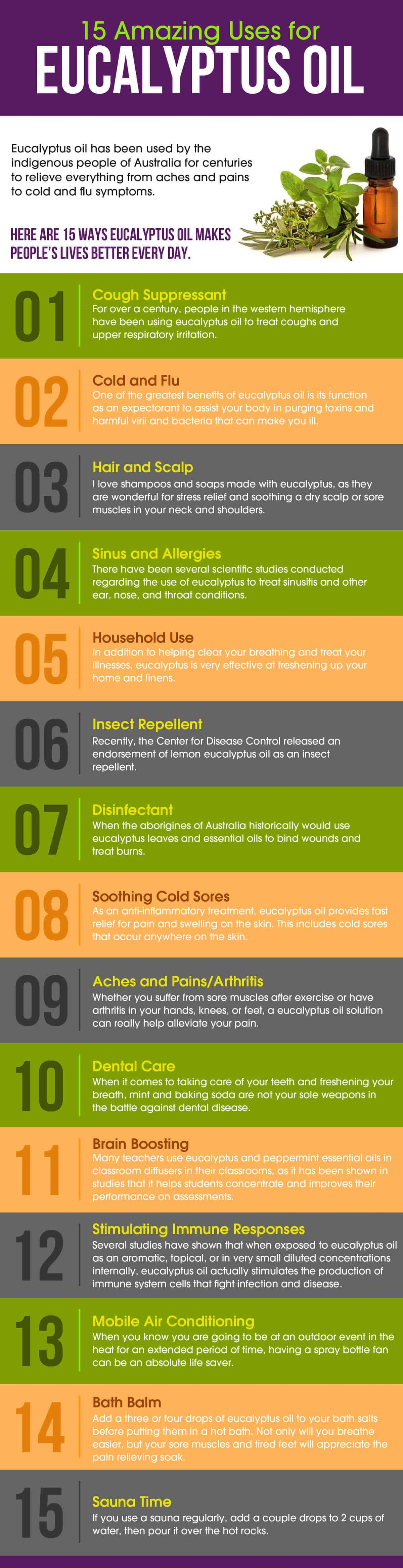 15 Amazing Uses for Eucalyptus Essential Oil