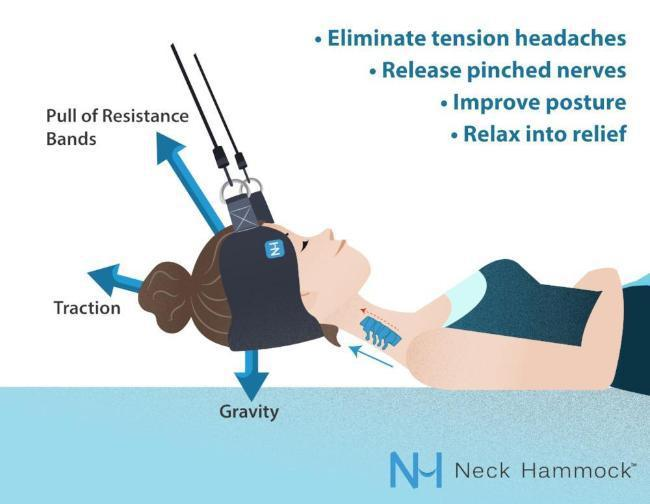 Neck Hammock Reviews: Help for Pain and Sleep Issues